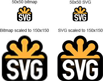 Free SVG Files for Cricut Cutting Machines